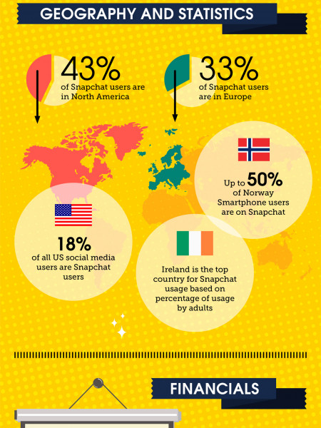 20 Interesting Facts About Snapchat Infographic