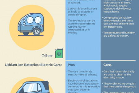 21 Different Ways to Power Cars Infographic