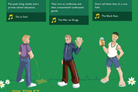 21 People You'll Definitely See At Glastonbury Infographic