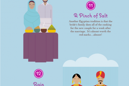 21 Wedding Superstitions From Around The World Infographic