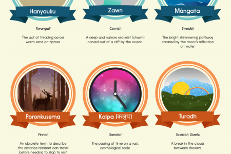 21 Words to Describe Nature From Cultures All Over the World Infographic