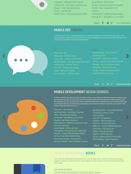 217 Mobile App Developer Resources Infographic