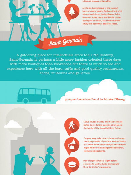 21 Things To do in Paris this weekend Infographic