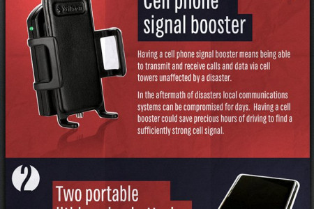 21st Century Emergency Gadget Kit Infographic