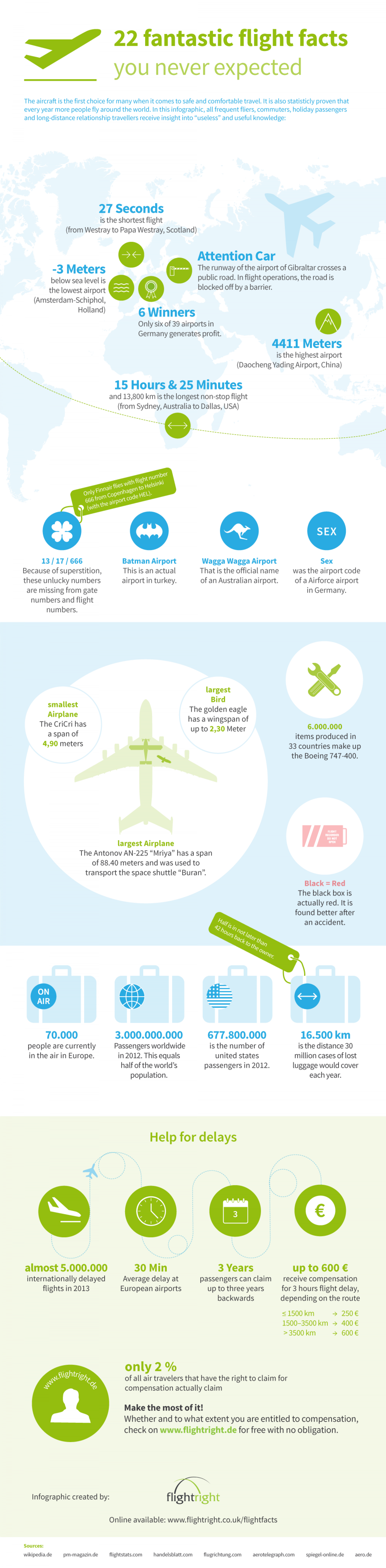 22 Fantastic Flight Facts You Never Expected Infographic