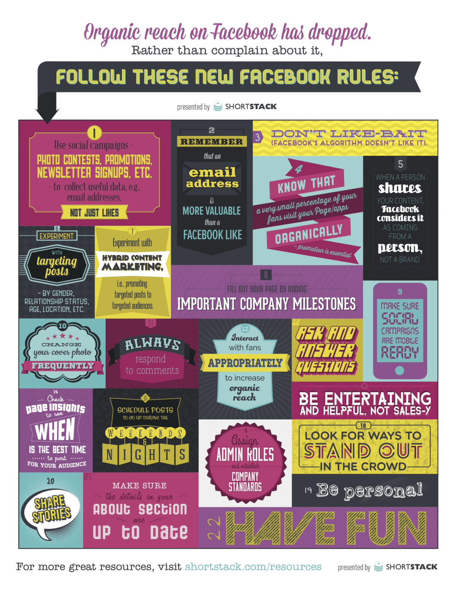 22 Rules to Reach Your Facebook Fans Today Infographic
