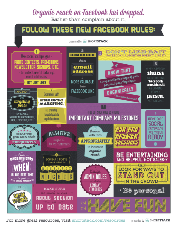 22 Rules to Reach Your Facebook Fans Today