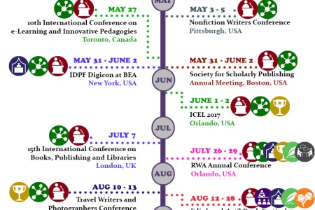 22 Unmissable Publishing Events in 2017 Infographic