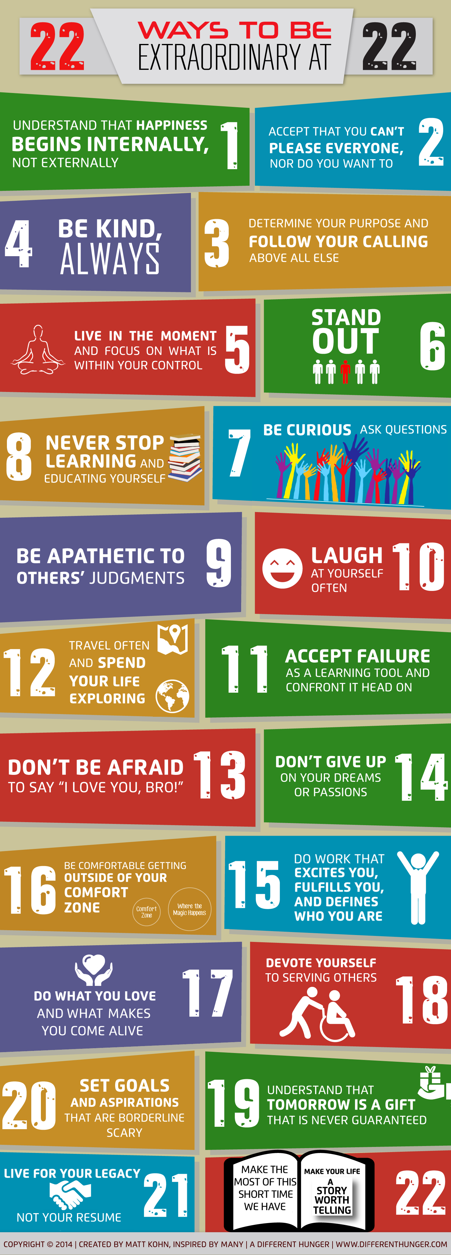 22 Ways to Be Extraordinary at 22 Infographic