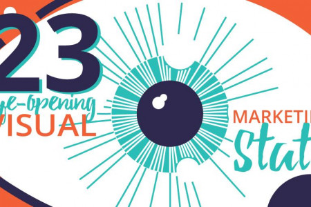 23 Eye-Opening Visual Marketing Stats Infographic