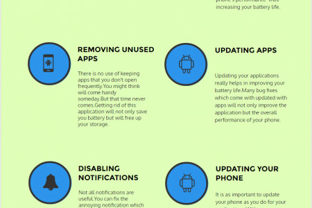 23 Simple Ways to Save your Phone's Battery Infographic