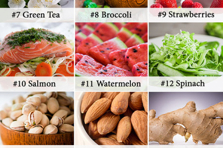 23 Superfoods to add to your diet for a healthy life Infographic