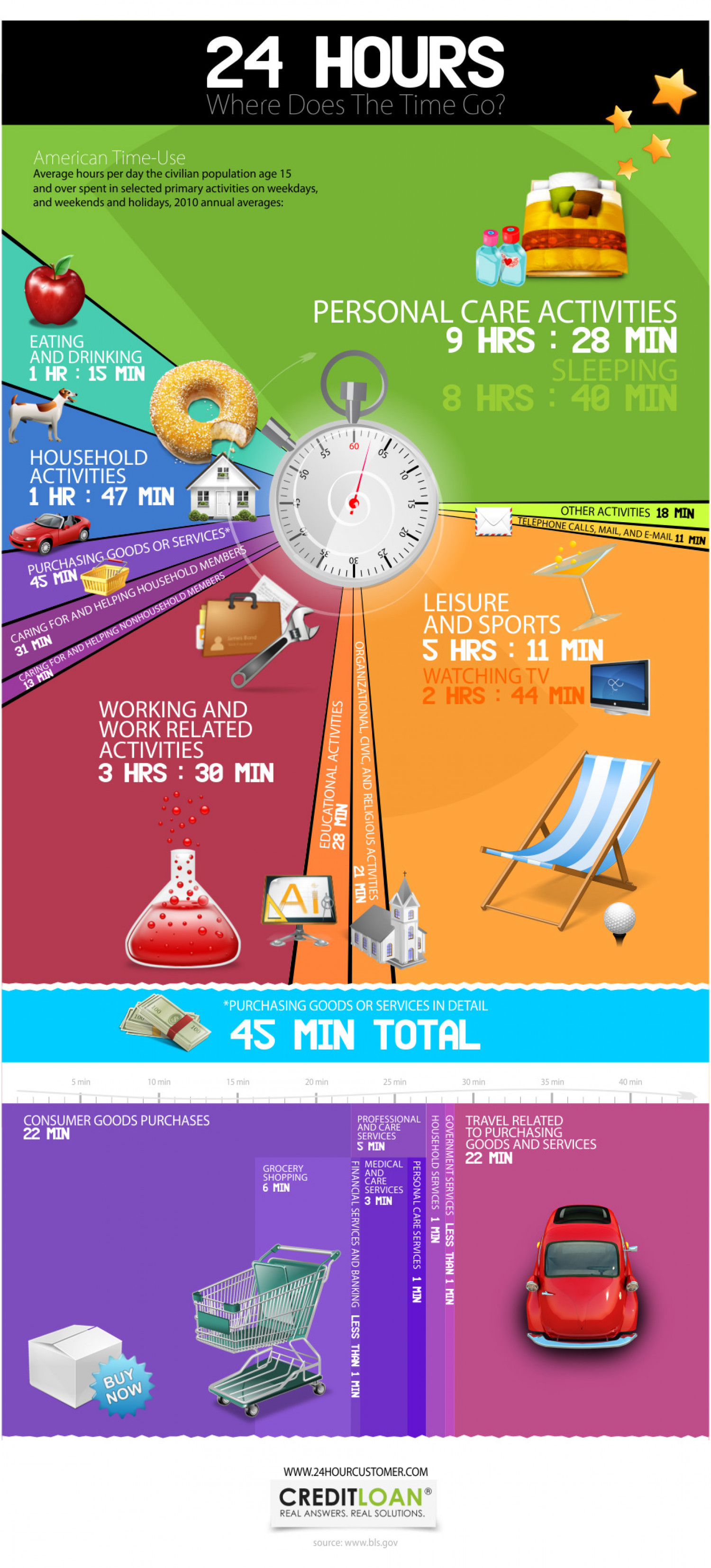 24 Hours  Infographic