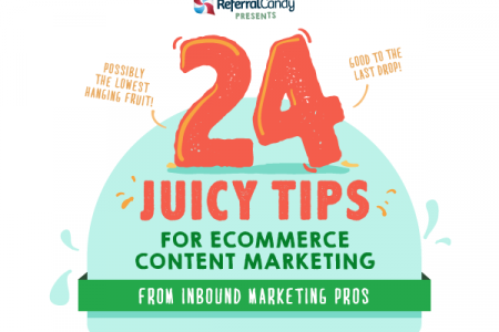 24 Juicy Tips for Ecommerce Content Marketing from Inbound Marketing Pros  Infographic