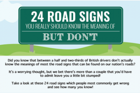 24 Road Signs You Really Should Know The Meaning Of (But Don't) [Infographic] Infographic
