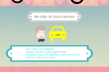 24/7 TAXI SERVICE Infographic