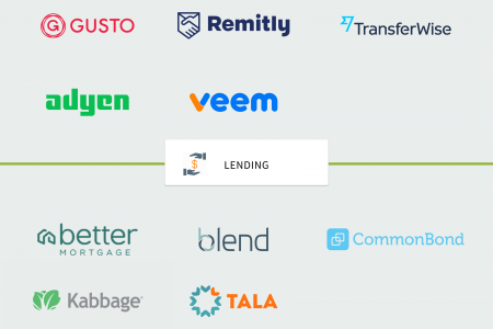 25 Fintech startups to watch in 2018 – 2019 (infographic) Infographic