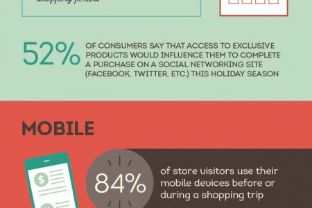 25 Holiday Shopping Trends Businesses Can Profit From Infographic