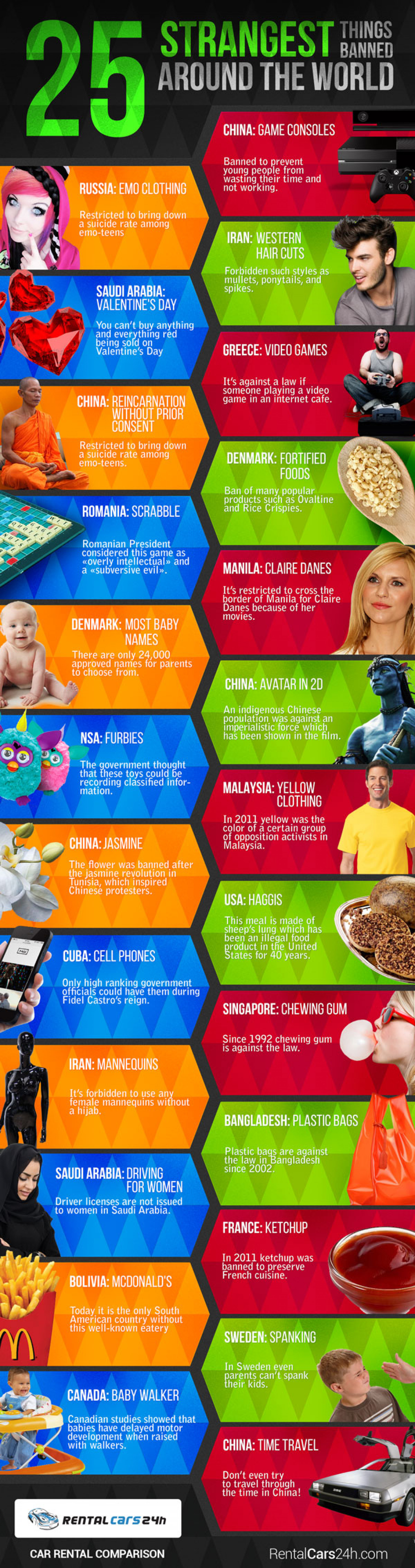 25 Strangest Things Banned Around The World! Infographic