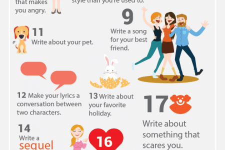 25 Ways to Break Free from Songwriters' Block Infographic