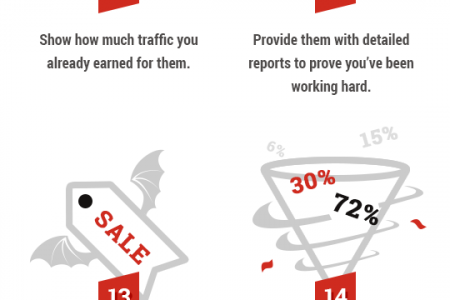 25 Ways To Deal With Vagarious SEO Clients Infographic
