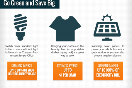 25 Ways to Save Money on Electric Bills Infographic