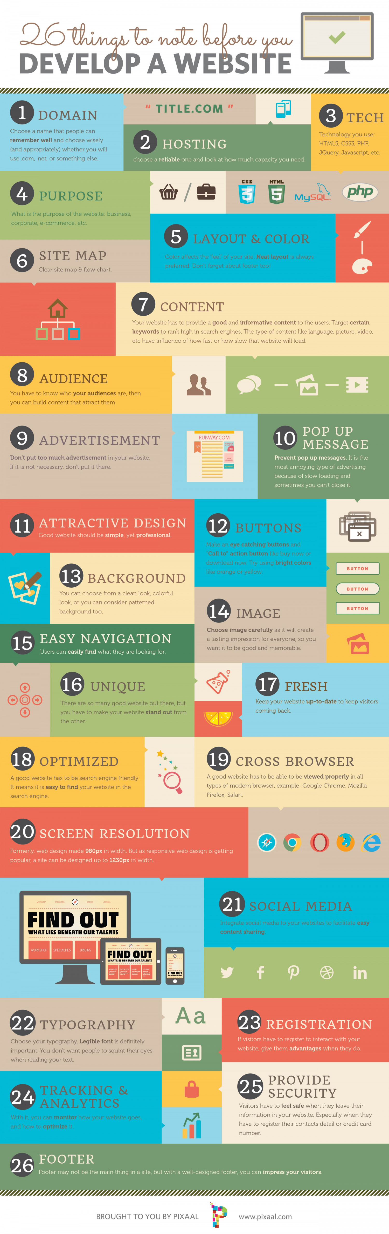 26 things to note before you develop a website Planner websites