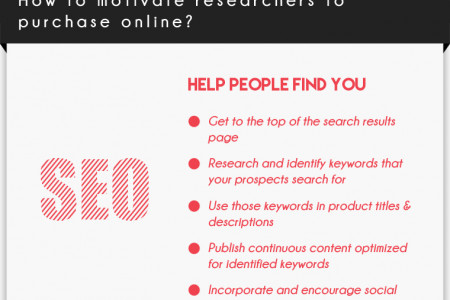 27 Ways to MOTIVATE SHOPPERS who research online TO BUY Infographic