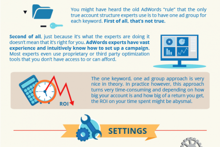 28 Tips For AdWords Beginners Wish Someone Had Told Me Infographic