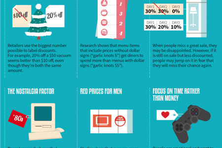29 Psychological tricks and tactics used to make people buy more Infographic