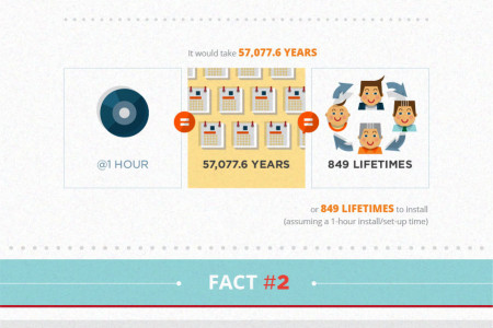 3 Amazing Facts About Windows XP Infographic