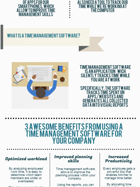 3 Awesome Benefits of Time Management Software Infographic