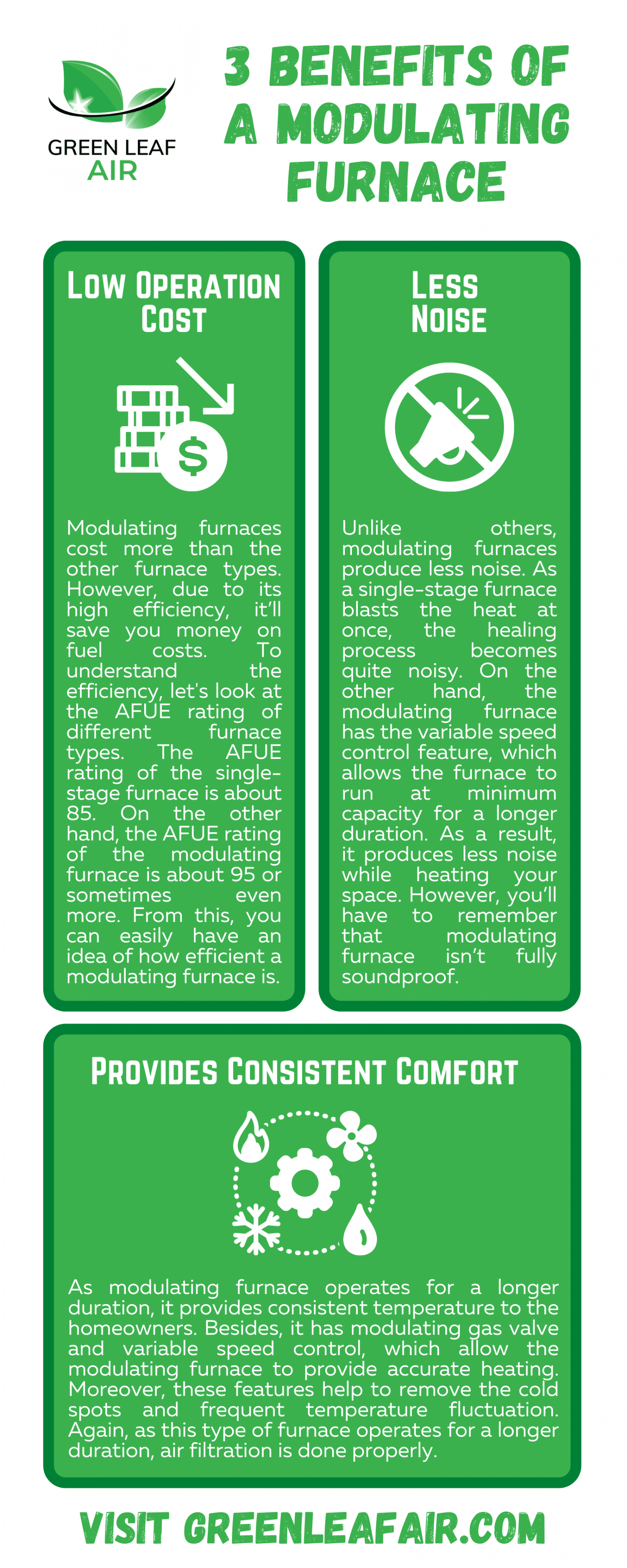 3 Benefits of a Modulating Furnace [Infographic] Infographic