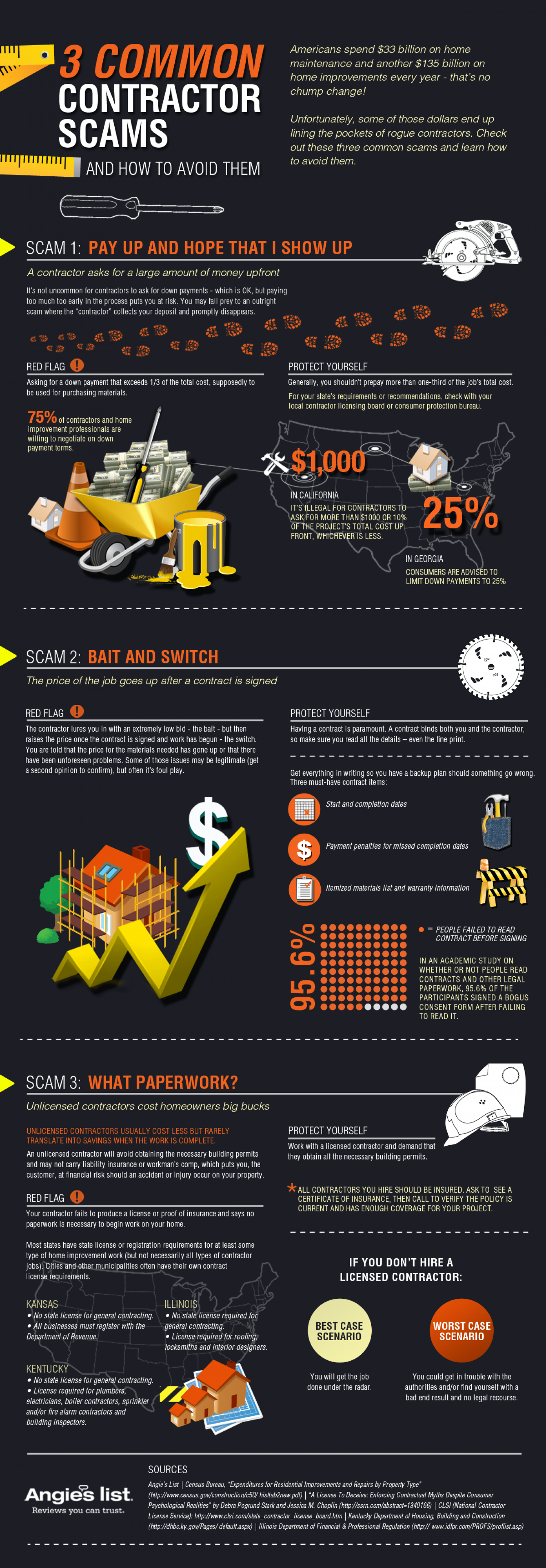 3 Common Contractor Scams Infographic