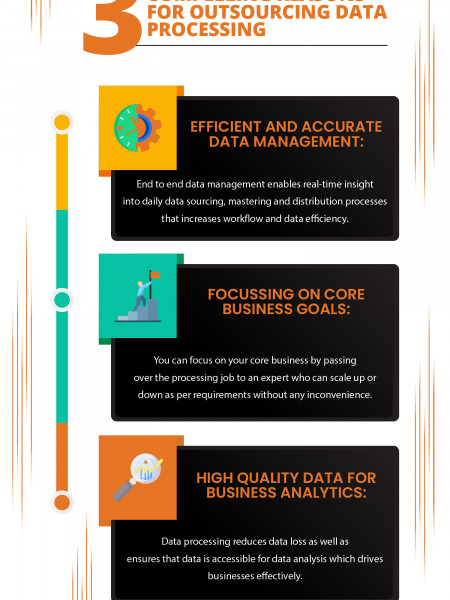 3 Compelling Reasons For Outsourcing Data Processing  Infographic