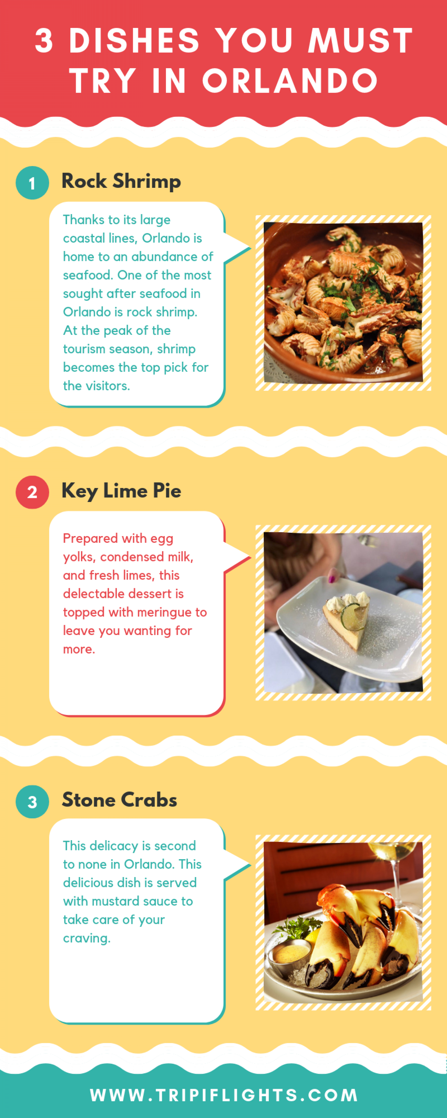 3 Dishes You Must Try in Orlando - airfare deals to Orlando Infographic