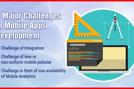 3 Major Challenges in Mobile Apps Development Infographic