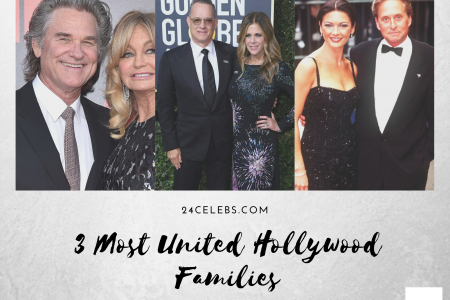 3 Most United Hollywood Families Infographic