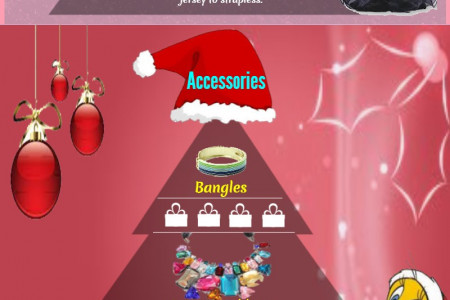 3 Quick Tips on What You Should Wear On Christmas Infographic