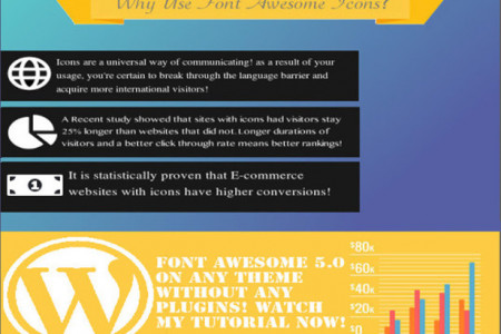 3 Reasons Why Font Awesome Rocks Infographic