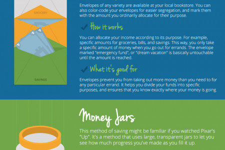 3 Saving Styles That Don't Require a Bank Account Infographic