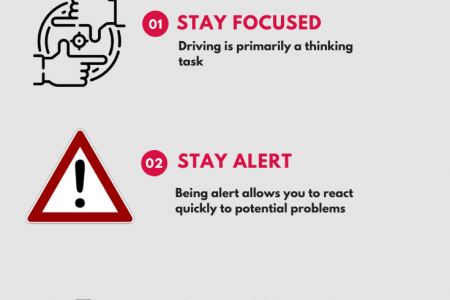 3 Simple Steps for Driving Safety Infographic