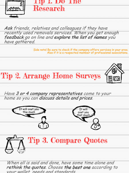 3 Simple Tips To Help You Find Professional Movers Infographic