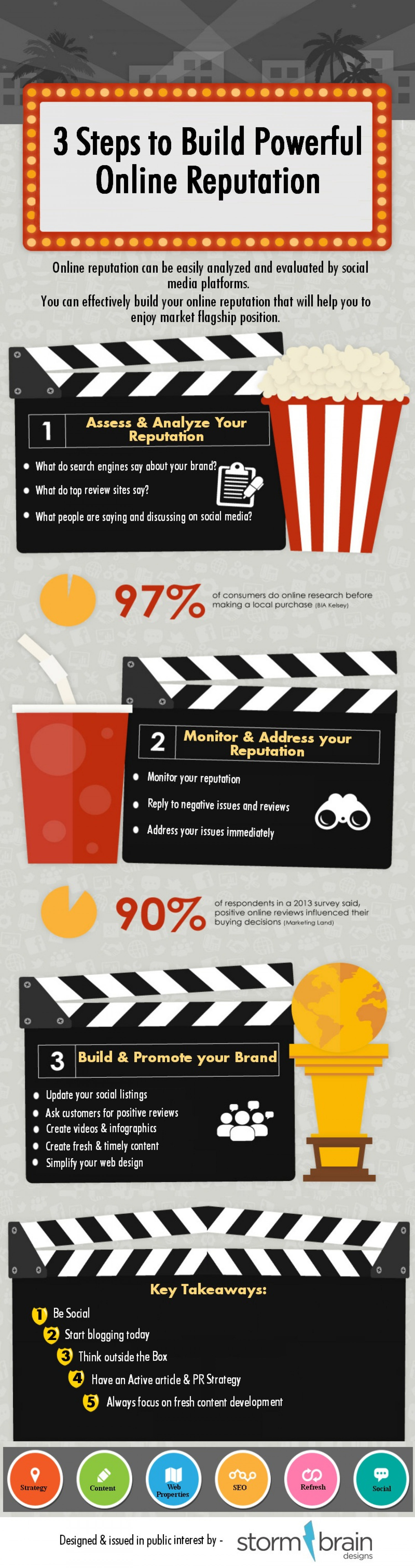 3 Steps to Build Powerful Online Reputation Infographic