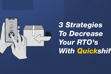 3 Strategies To Decrease Your RTO's With Quickshift Infographic