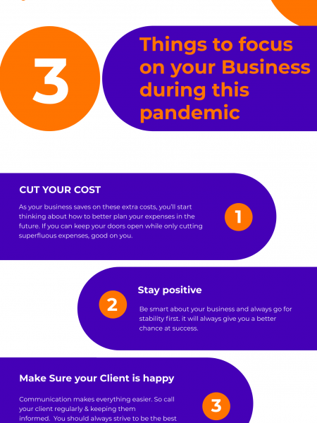 3 things to focus on your business during this pandemic Infographic