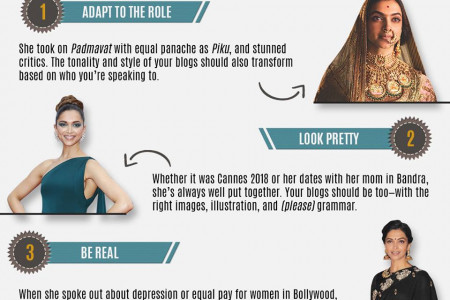 3 Ways in which blogs should be like Deepika Padukone Infographic
