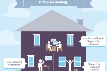 3 Ways to Get Windows Replaced if You are Renting Infographic