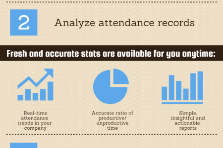 3 Ways to Improve Attendance with Time and Attendance Software Infographic