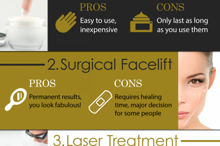 3 Ways to look younger Infographic - BHRC Infographic